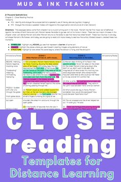 Close reading is one of the most important teaching strategies that can be used at the secondary ELA English level. Take long works and zoom in on figurative language, diction, and rhetorical… More