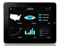 Launchpad iPad App by Jeremey Fleischer, via Behance