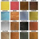 Allstate Epoxy Floors Epoxy Floor, Furniture Making, Flooring, Decoration, Ideas, Decor, Wood Flooring, Decorations, Decorating