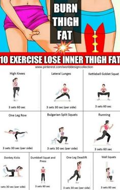 workout plan for beginners ; workout plan to get thick ; workout plan to lose weight at home ; workout plan for men ; workout plan for beginners out of shape ; workout plan for beginners for women Fitness Workouts, Summer Body Workouts, Body Workout At Home, Gym Workout Tips, Fitness Workout For Women, At Home Workout Plan, Body Fitness, Workout Exercises, Workout Plans