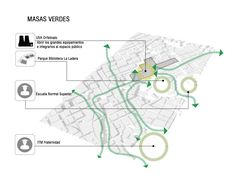 Segundo Lugar en concurso nacional UVA Orfelinato / Medellín, Colombia,Esquema: masas verdes. Image Courtesy of Labranza Arquitectura S.A.S.