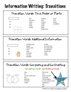 Use these writing transition words for information writing. These transition words are organized by the structures outlined in the Lucy Calkins Units of Study for 3rd and 4th grade. I often cut them apart and introduce one at a time in accordance with the structures so that they aren't overwhelming.