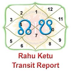 Rahu Ketu Transit Report 2016