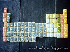 periodic table of elements cookies