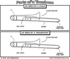 The way we see it. ~ThatTromboneDude Funny Band Memes, Marching Band Memes, Band Jokes, Trombone Jokes, Satire, Band Problems, Flute Problems, Music Jokes, Funny Music