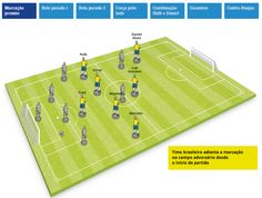 Brazil's tactical weapons