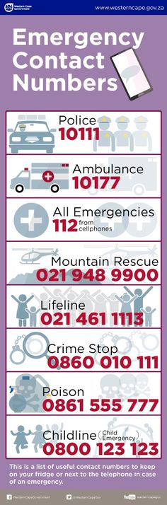 Know who to call in an emergency. Ambulance, You Are The Father, No Response, Cape, Mantle, Cabo, Coats