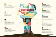 infographic – The Fruit of the Spirit