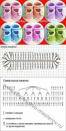 Häkeln Baby Booties Tutorials - Häkeln - For Womens Booties Crochet, Crochet Baby Booties Tutorial, Crochet Baby Sandals, Crochet Baby Boots, Crochet Shoes, Crochet Slippers, Crochet For Beginners, Crochet For Kids, Free Crochet