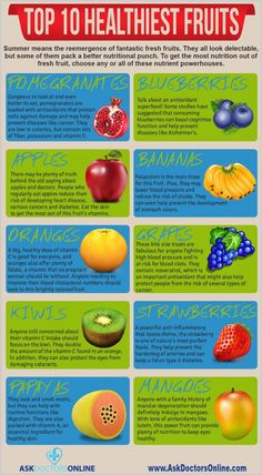 These Are The Top 10 Healthiest Fruits And You Can Buy Them From Anywhere! Organic is best and no GMO's!