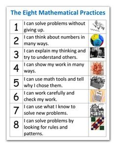Student and parent friendly tools that help explain the math practice standards!