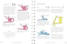 Horgolásról csak magyarul.: BETTY BARNDEN A HORGOLÁS BIBLIÁJA (LETÖLTHETŐ AZ EGÉSZ KÖNYV) Crochet, Map, Bullet Journal, Words, Stitches, Wallpaper, Google, Amigurumi, Bible