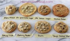 It's almost time for the holidays, which means it's also almost time for sugar cookie cutouts, pumpkin pie and other baked goodies. Take your baking skills to the next level with these helpful, easy-to-read charts. From frosting flavors to the perfect chocolate chip cookie, these handy graphics can serve as