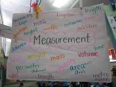 Miss A's Class Ideas: Maths Vocabulary Posters