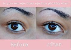 Eyebrow+Plucking+Chart+|+Do+Your+Own+Eyebrows+#howto+#tutorial