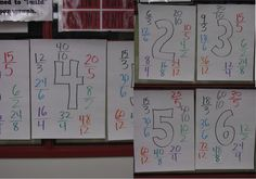 Improper fractions that are equal to whole numbers, one poster per whole number.