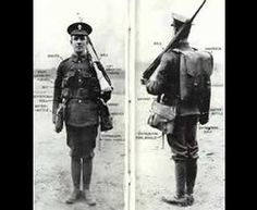 Rupert Brooke - The Soldier - poem Soldier Poem, Rupert Brooke, Famous Poems, British Soldier, World War I, Warfare, Case Study, Trench, Batman