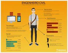 engenharia civil - Pesquisa Google