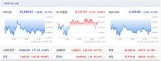 Jinkyu Kim`s Go Stocks: 주식투자 분명 괜찮은데