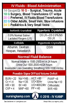 IV Fluids and Solutions Quick Reference Guide for Nurses and medical professionals! Free download at: nursingkamp.com IV Fluids know the IV Kamp NCLEX Student Nurse Nursing Clinical KAMP IV Fluids, Isotonic, Hypertonic, Hypotonic Intravenous Fluids for NCLEX and Nursing Students Normal Saline, D5w, Colloids, Crystalloids, Study Sheet, Nurse nursingkamp.com Albumin Hemoglobin Hematocrit Platelets The Nurses Notes Blood Administration Blood Tranfusion Reactions