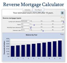 business mortgage calculator