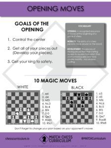 Free printable chess opening moves poster.