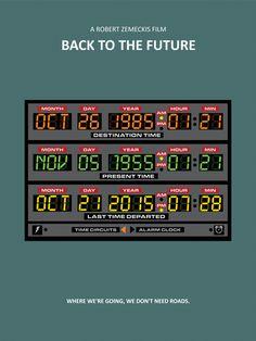 BACK TO THE FUTURE-CONTROL PANEL (De Volta para o Futuro - Painel de Controle)