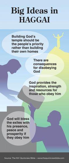 The Quick View Bible » Big Ideas in Haggai