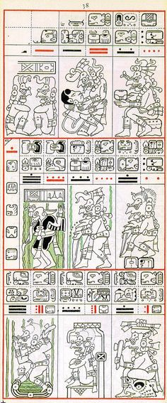 Gates drawing of Dresden Codex Page 38