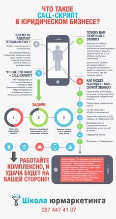Call-скрипт в юридическом бизнесе http://legalmarket.klex.com.ua