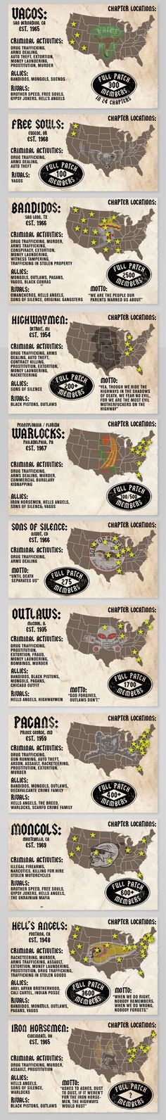 Biker Gangs of America Best Infographics