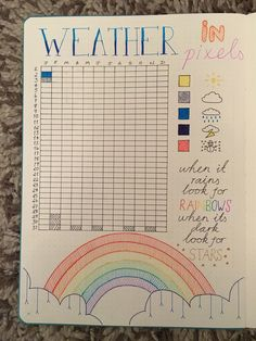 Weather in pixels tracker for my bullet journal. I absolutely love the rainbow quote and picture, it will be interesting to see how it progresses throughout the year.