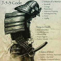 PARTAGE OF MARK MAR.........ON FACEBOOK..........7 VIRTUES OF A WARRIOR.........