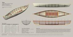 Free skin on frame canoe plans