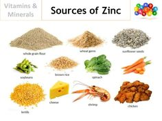 Images of Vitamins and Minerals