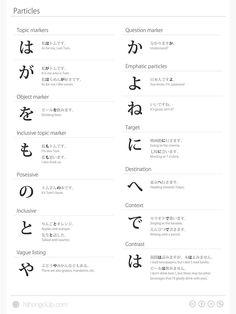 Japanese Verbs, Japanese Grammar, Japanese Phrases, Study Japanese, Japanese Kanji, Japanese Culture, Learning Japanese, Japanese Sleeve, Learning Italian