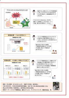済度ラボニュースVol.3