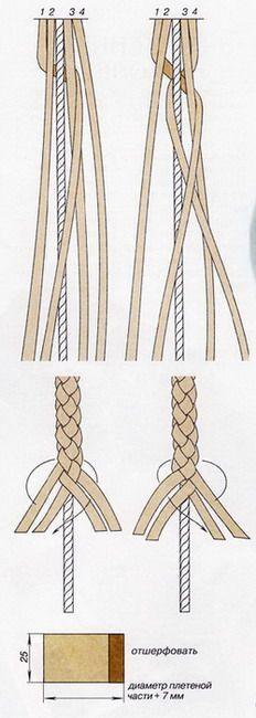 Плетение из кожи для мужчин: браслеты своими руками с фото и видео