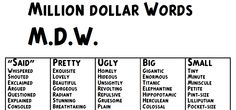 Million Dollar Words (replacements for over-used words) - great resource to have!