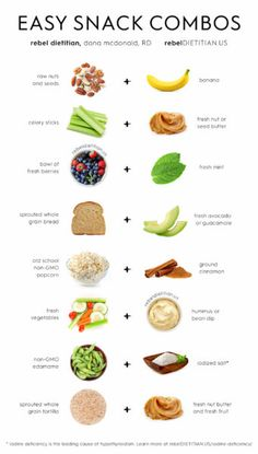Easy Snack Combos | rebelDIETITIAN.US