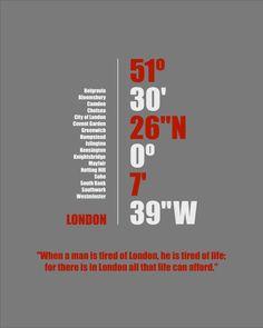 City Coordinates Art Print of London