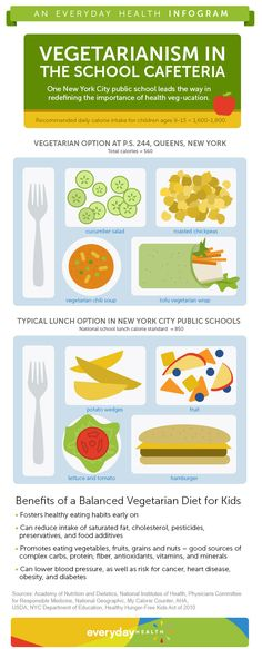 With support from the New York Coalition for Healthy School Food, public school 244 in Flushing, Queens, will be the first in the nation to offer students all-vegetarian lunches. What do you think about this? Is this how to fight childhood obesity?