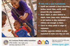 Playground Safety – CPSC Playground Safety, Play Equipment, Clothes Line, Surface, Children, Tips, Young Children, Boys, Advice