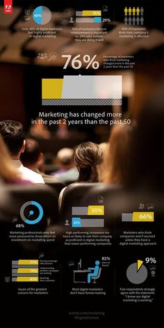 What keeps marketers up at night? Lots apparently! Get the scoop in our #DigitalDistress study.
