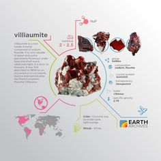 Villiaumite was first described in 1908 for an occurrence in Los Islands Guinea and named after the French explorer Maxime Villiaume. #science #nature #geology #minerals #rocks #infographic #earth #villiaumite