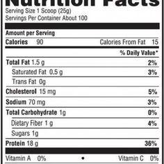 impact-protein