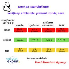 Alimentație sănătoasă #sanatate #medical #medicalinfo #medicaleducation #sfaturiutile #sfaturipentrusanatate #sfaturideladoctor #alimentatiesanatoasa #diete #retete #nutritie #zahar #grasimi #sare #salt #health #healthtips #healthydiet #foodforlife Fit Team, Weight Loss Meal Plan, Weight Loss Smoothies, Aesthetic Food, Different Recipes, Diet And Nutrition, Workout Challenge, Sardinia, Eating Well