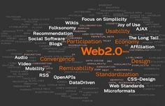 To make your website more attractive, we should Create Tag Cloud. This can be done easily with 10 Tools That Generate Amazing Tag Clouds For You Recent Technology, Tag Cloud, Web 2.0, Power Of Social Media, Web Application, Social Media Marketing, Marketing News, Digital Marketing, Web Design