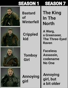 Annoying girl, The only reason Jon Snow is alive, the reason the Starks have Winterfell and the reason Ramsey Bolton is dead