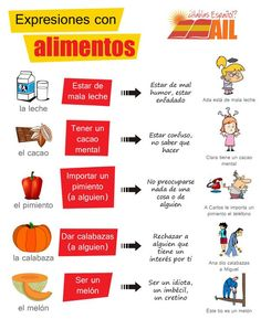 In the past weeks we've been learning different Spanish expressions, now it's time to continue. This time we have expressions with food. Spanish Idioms, Spanish Songs, Spanish Phrases, Spanish Vocabulary, Spanish Language Learning, Teaching Spanish, Ap Spanish, Spanish Grammar, Spanish Food